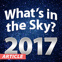 Celestial Events in 2017